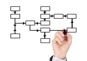 Schema_Mano_Business_Process