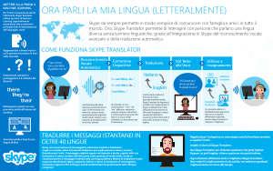 Skype_Infografica_ITA