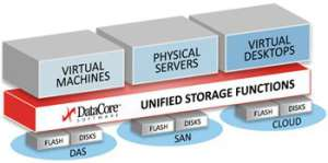Unified-storage-functions_DataCore
