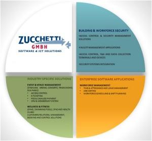 Zucchetti_GmbH