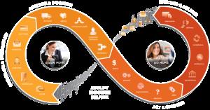 teradata_marketing_digital