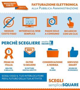 sempliceSQUARE infografica