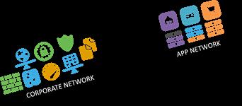Bilancia_F5_Networks