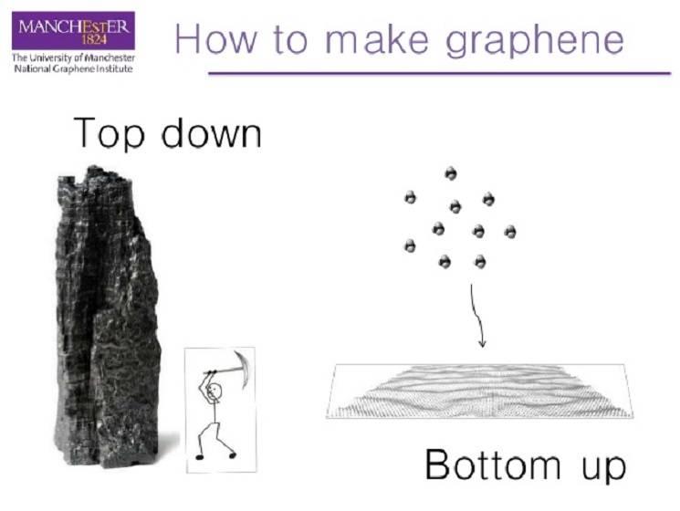produzione del grafene resized