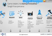 startup notai