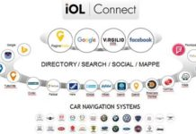 Iol Connect
