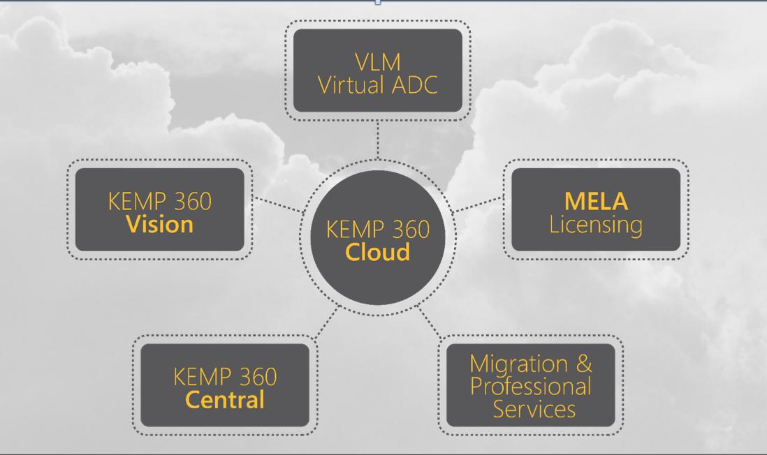 Kemp_Cloud_360