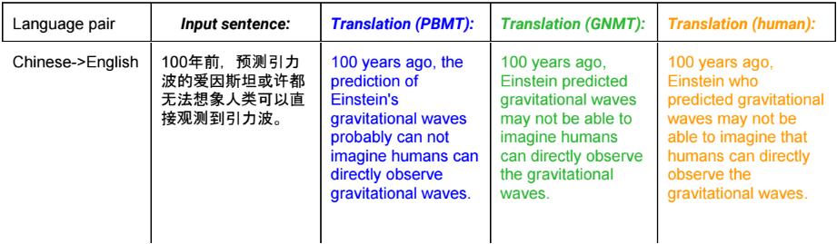 google traduttore neurale