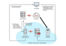 ransomware Trend Micro