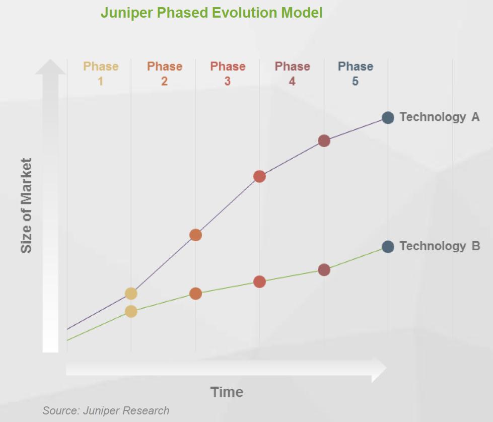 Juniper_Model