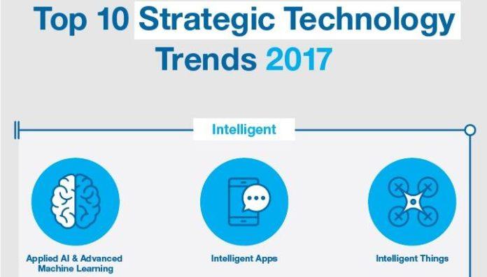 10 trend di tecnologia Gartner