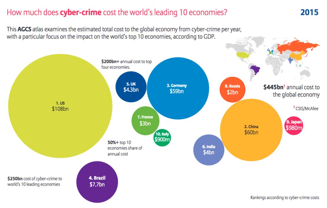 Allianz_Cyber_Cost