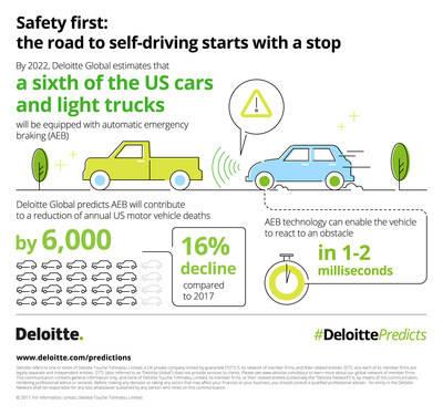 Deloitte_TMT_Predictions_Infographic