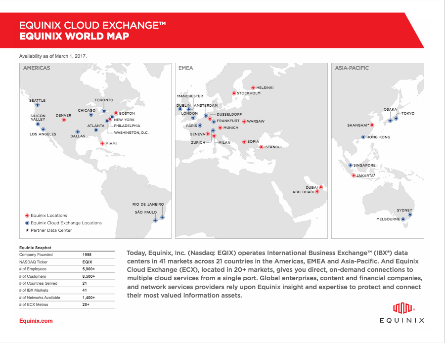 Equinix_Roadmap