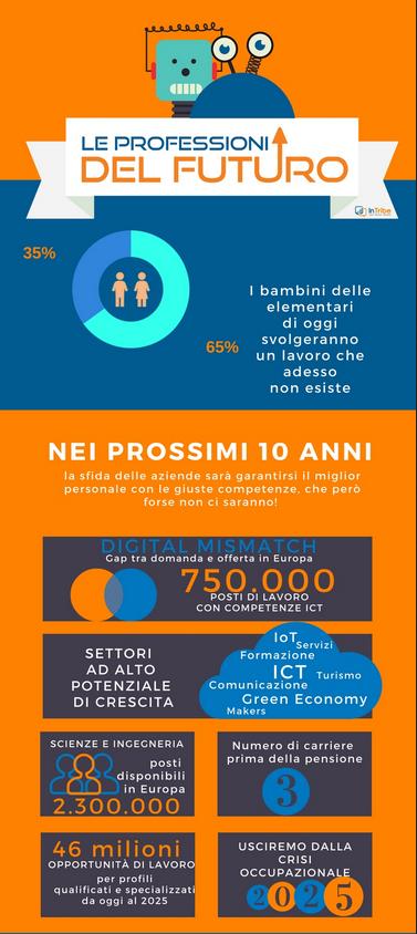 InTribe_Infografica