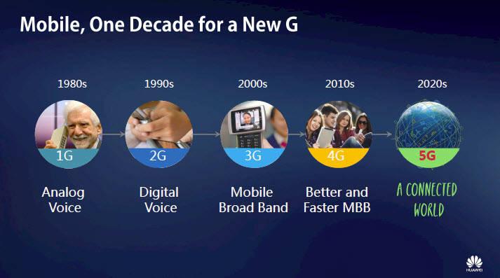 rivoluzione 5G