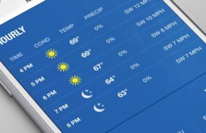TheWeatherCompany_app_hourly_profile