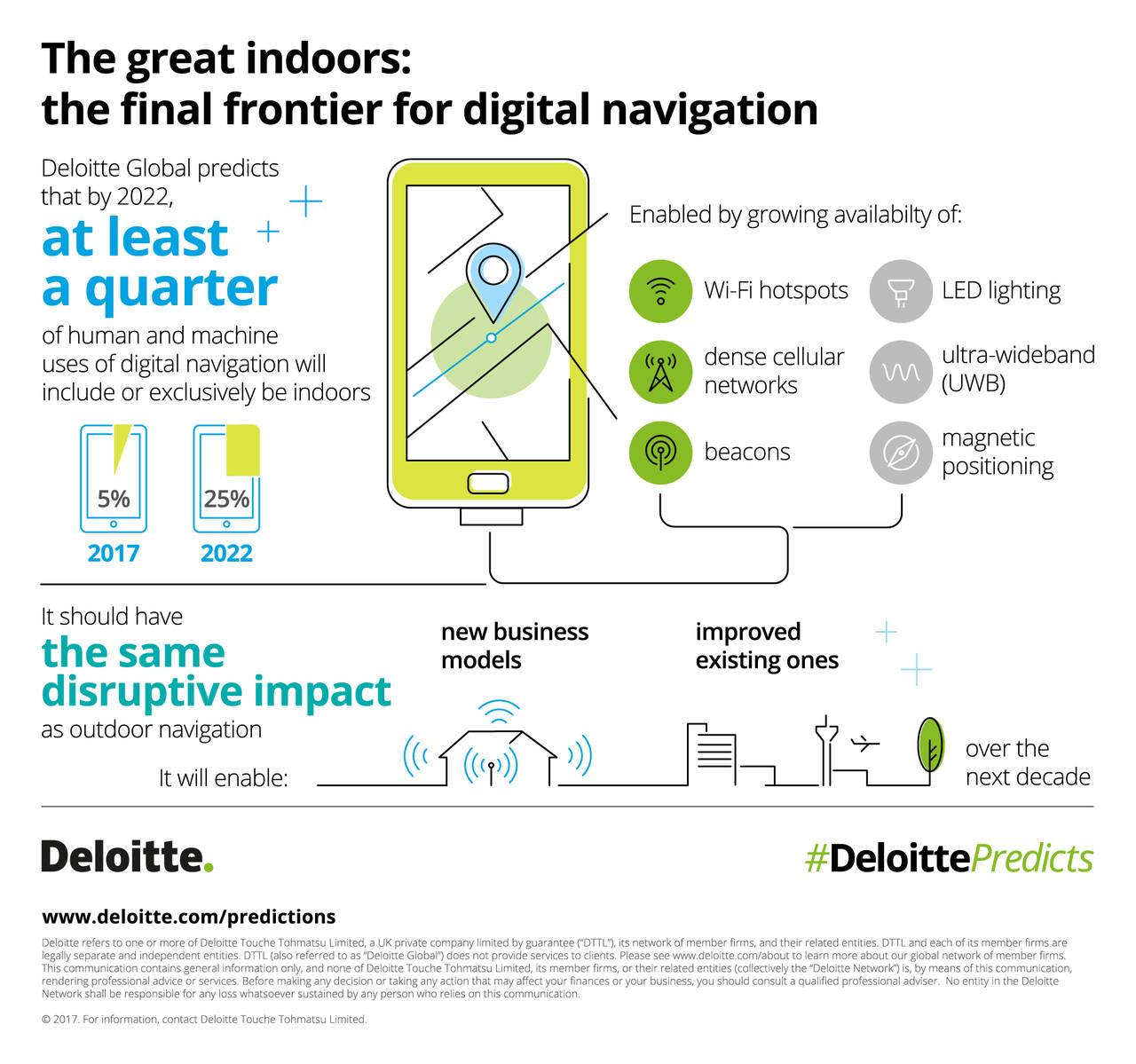 gx-deloitte-tmt-2017-indoor-navigation