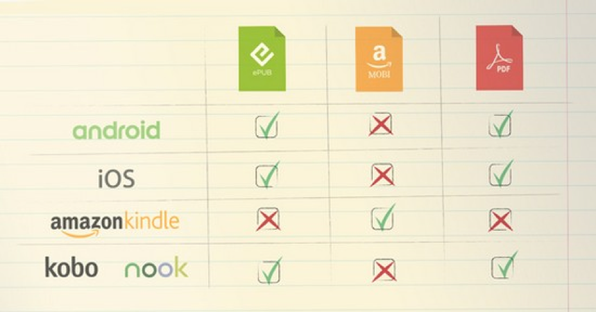 piattaforme ebook