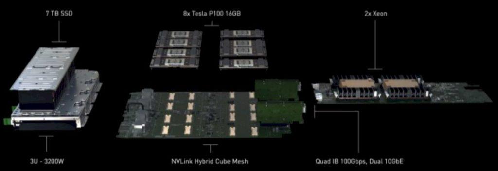 L'architettura del sistema Nvidia DGX-1