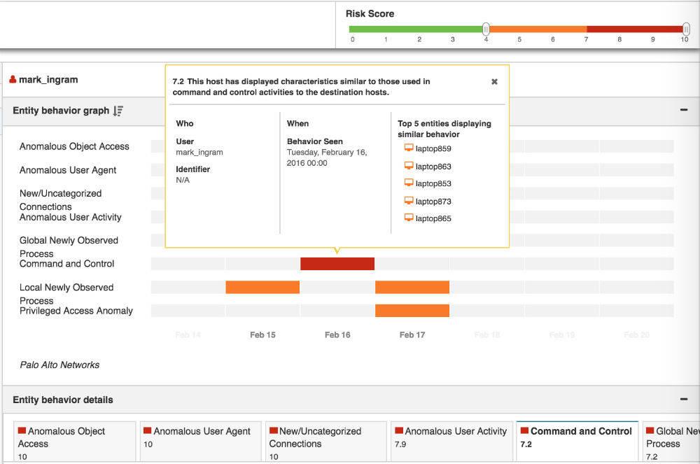 La console di una piattaforma di analisi comportamentale per la sicurezza IT