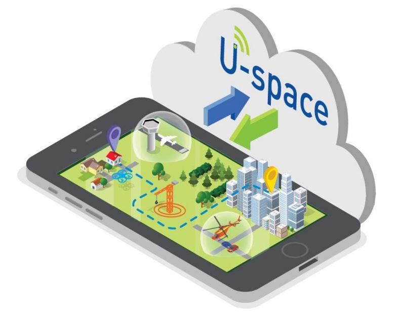 U-Space, lo spazio aereo europeo per i droni commerciali