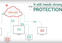 Kaspersky Security per Microsoft Office 365