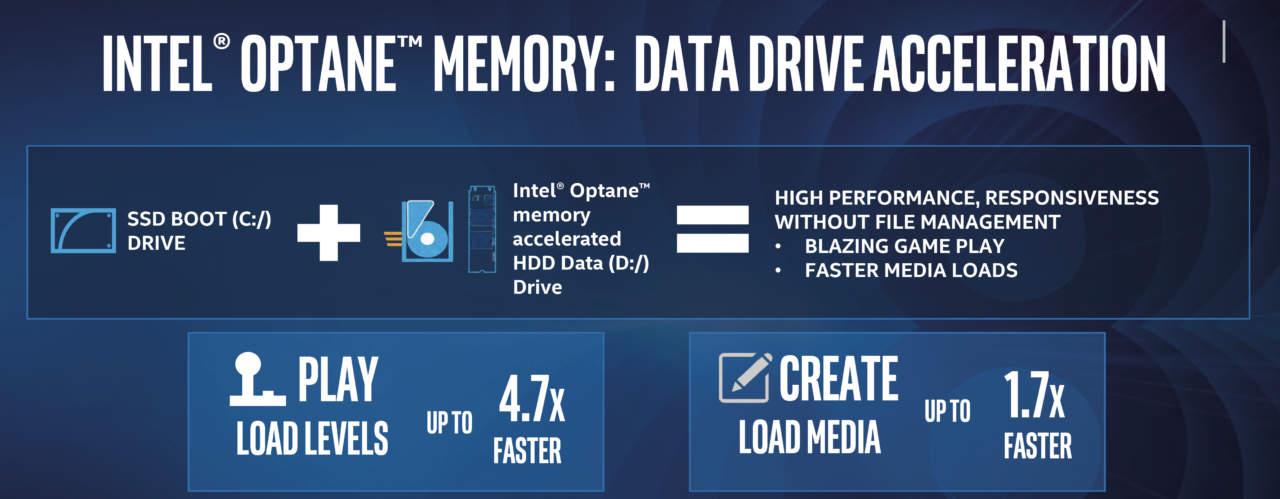 Un esempio dei benefici che si possono ottenere con la tecnologia Intel Optane