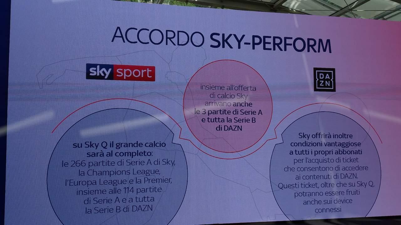 Sky Si Accorda Con Dazn E Completa L Offerta Di Partite Di Serie A