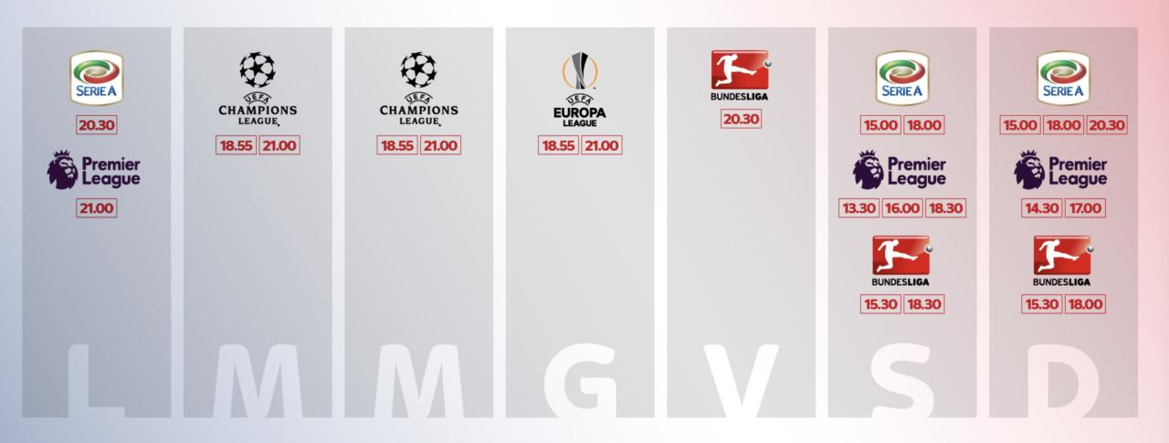 Grafico settimana tipo offerta Sky Calcio