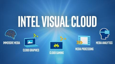 Open Visual Cloud Intel