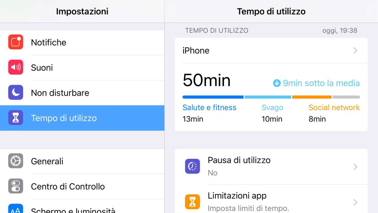 Tempo di utilizzo su iPhone