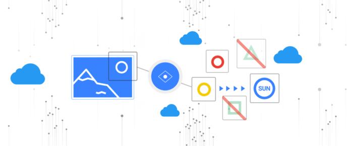 AutoML Vision di Google Cloud