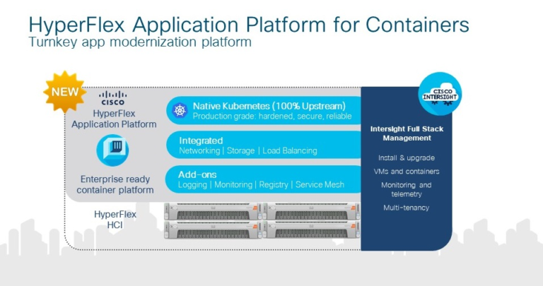 Cisco HyperFlex Application Platform