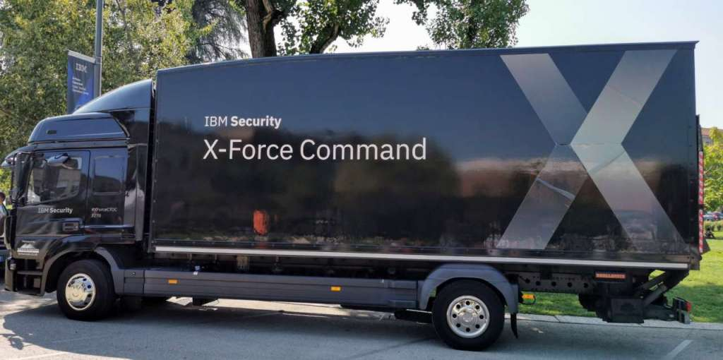 ibm x-force