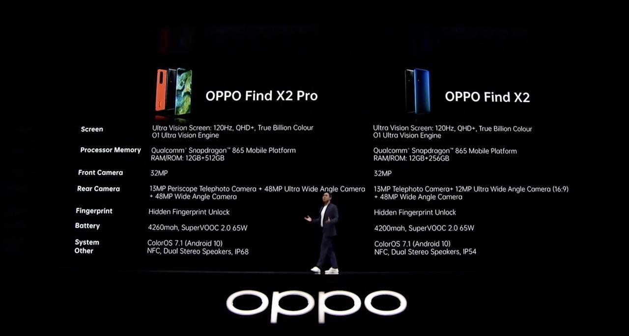 Confronto OPPO Find X2