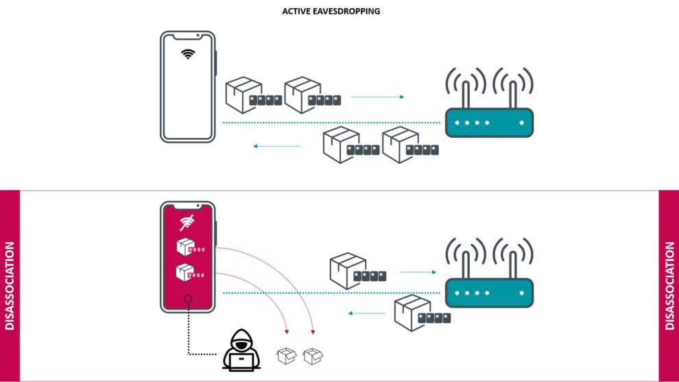 Vulnerabilità WiFi Eset
