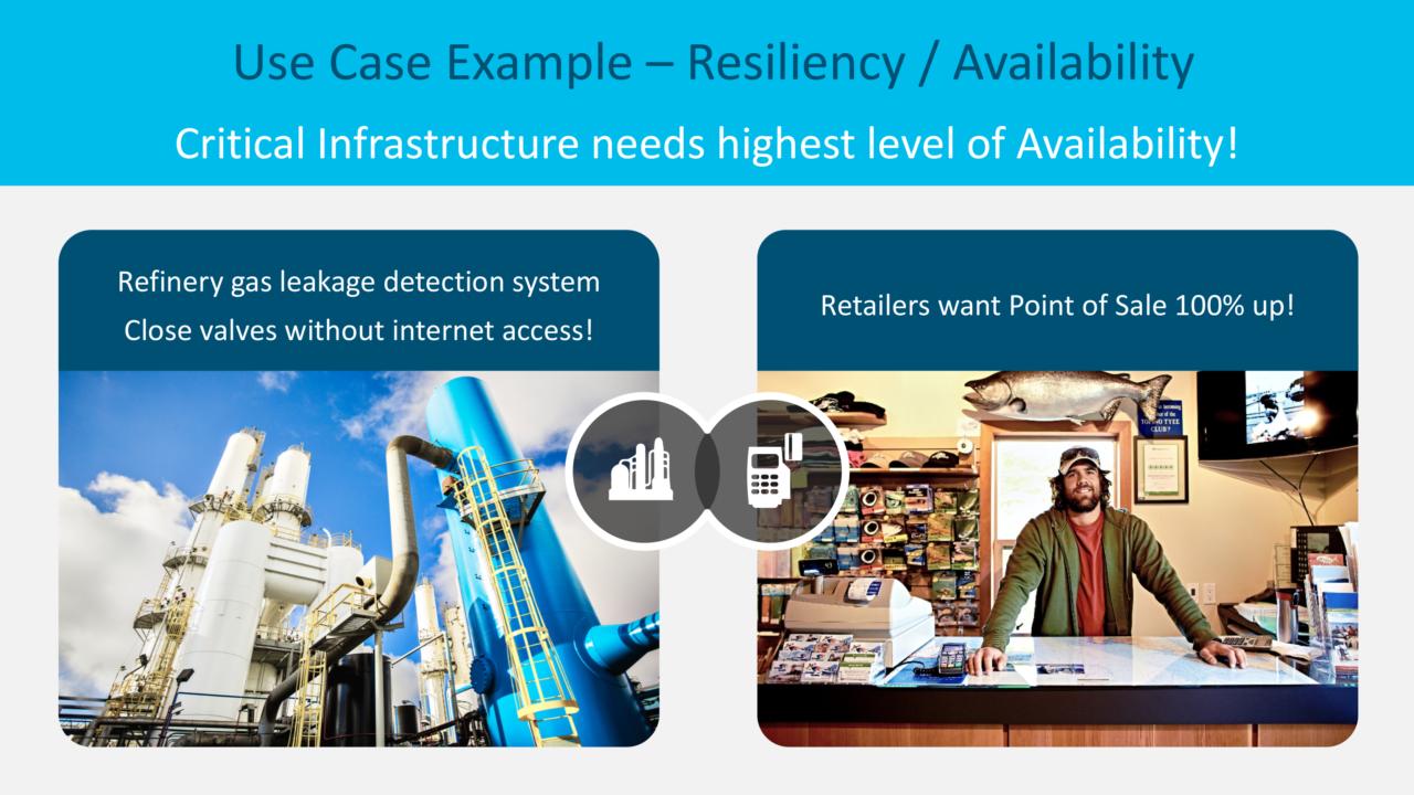 edge computing IoT Cisco