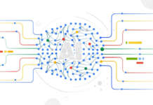 Intelligenza artificiale Google Cloud