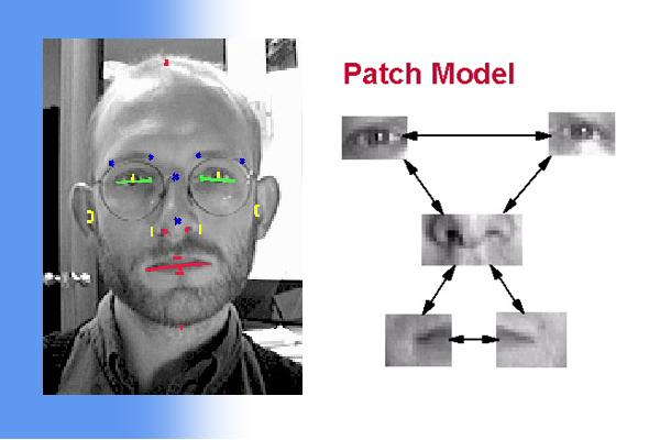 ibm riconoscimento facciale
