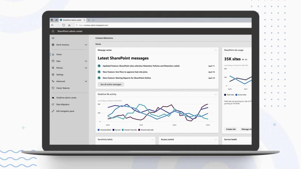 OneDrive Microsoft 365