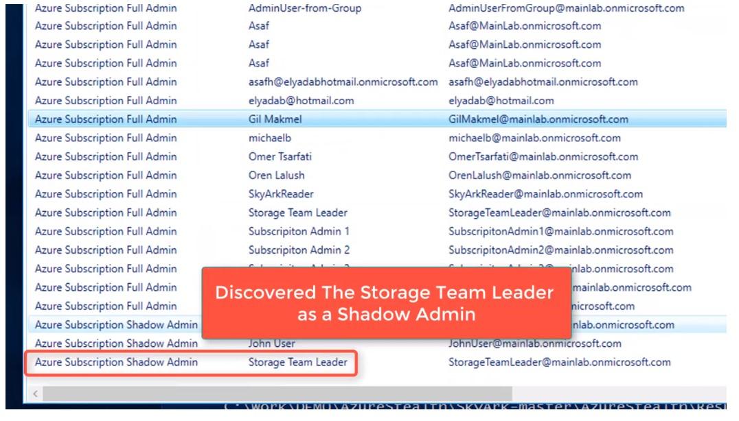 shadow sdmins CyberArk SkyArk