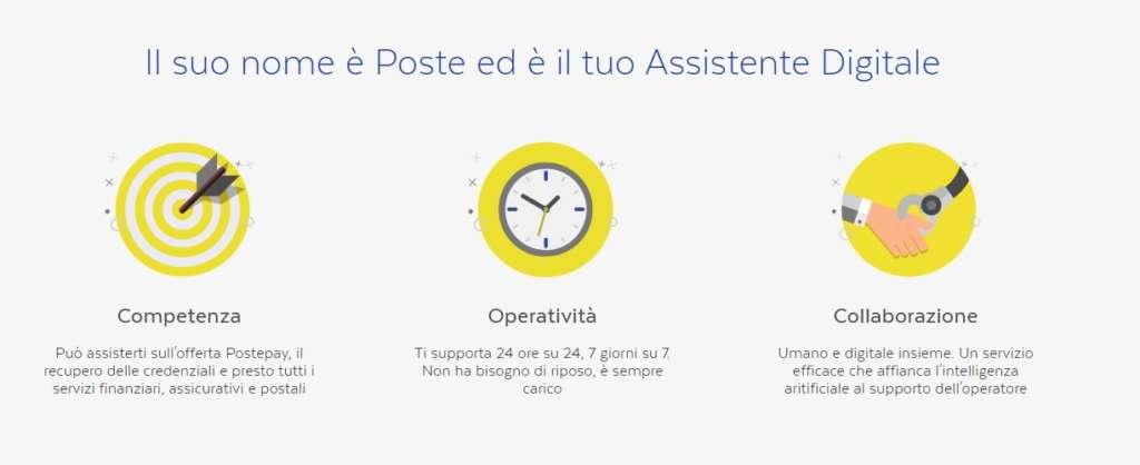 assistente digitale Poste