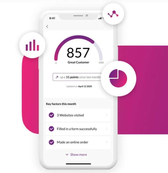 digital credit scoring