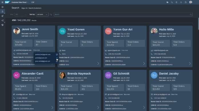 SAP Customer Data Platform