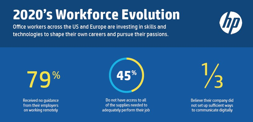 hp workforce