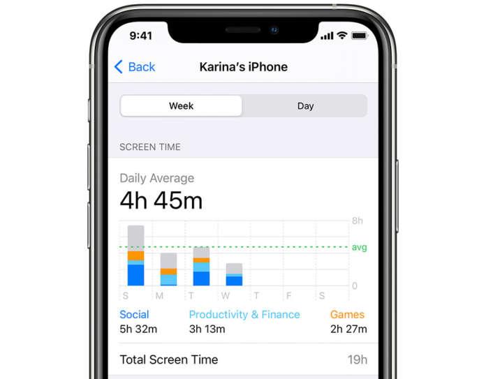 iPhone tempo utilizzo