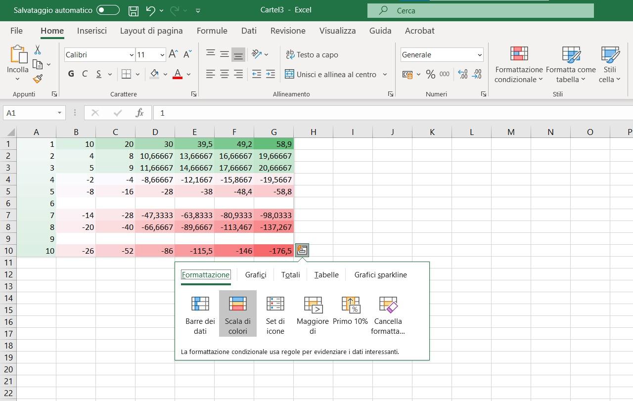 Excel formattazione condizionale