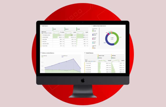 Analytics Adobe