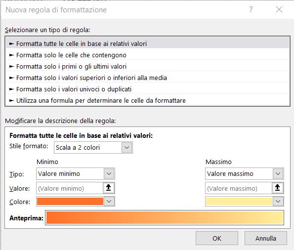 formattazione condizionale Excel